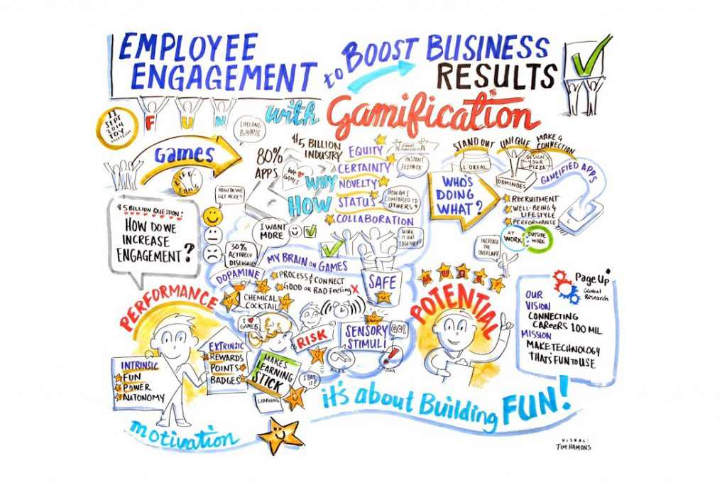 gamification-asia-hr