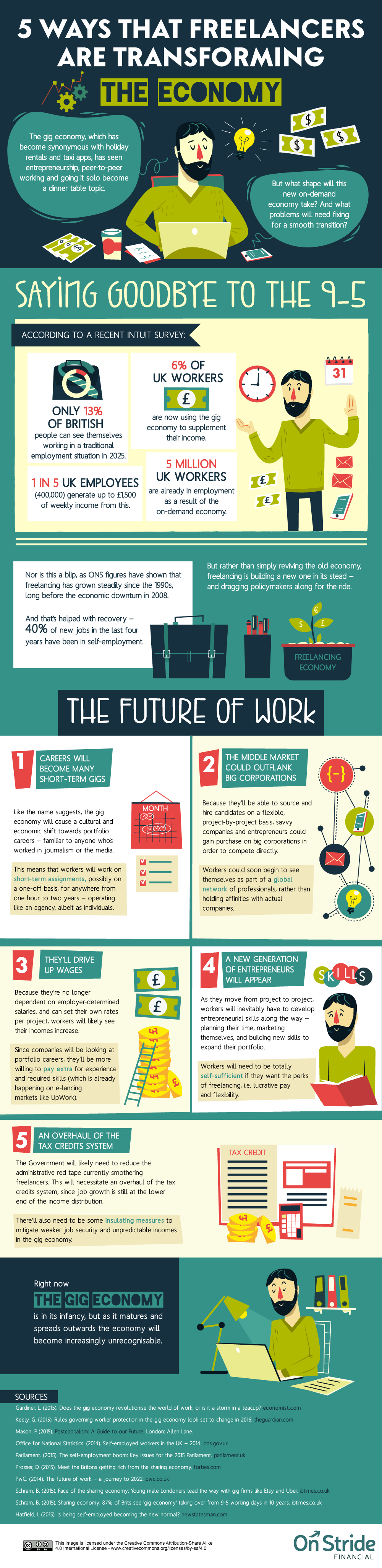 freelancers-transforming-the-economy-infographic (1)