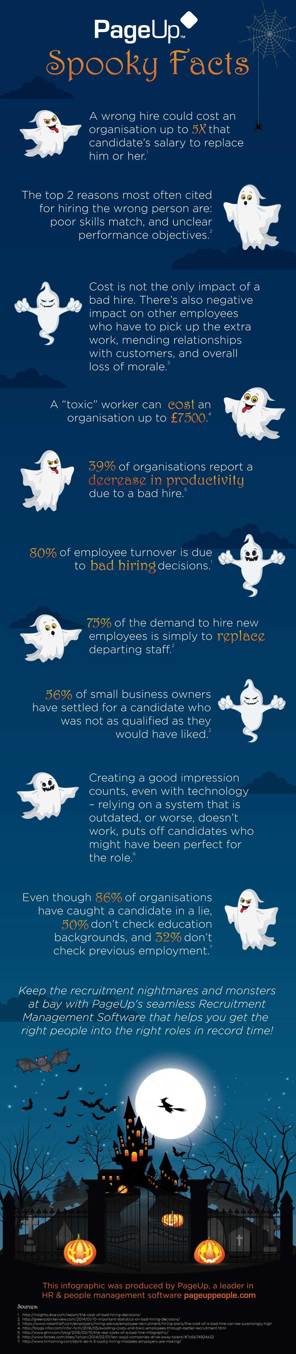 halloween-infographic-uk