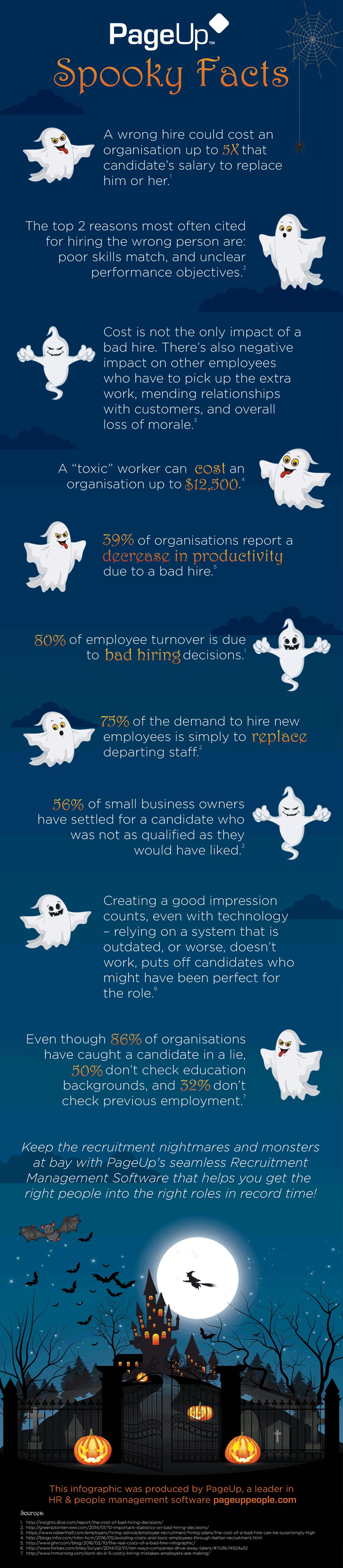 halloween-infographicv2-01