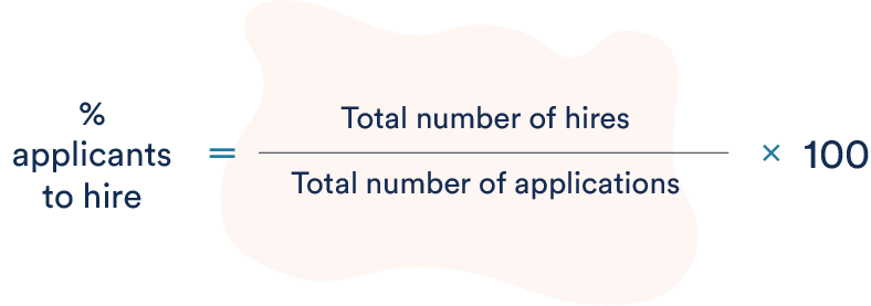 Applicants to hire calculation